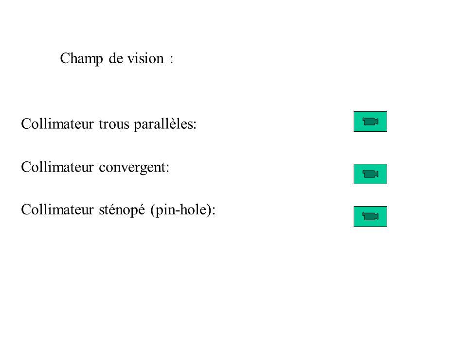 Champ de vision : Collimateur trous parallèles: Collimateur convergent: Collimateur sténopé (pin-hole):