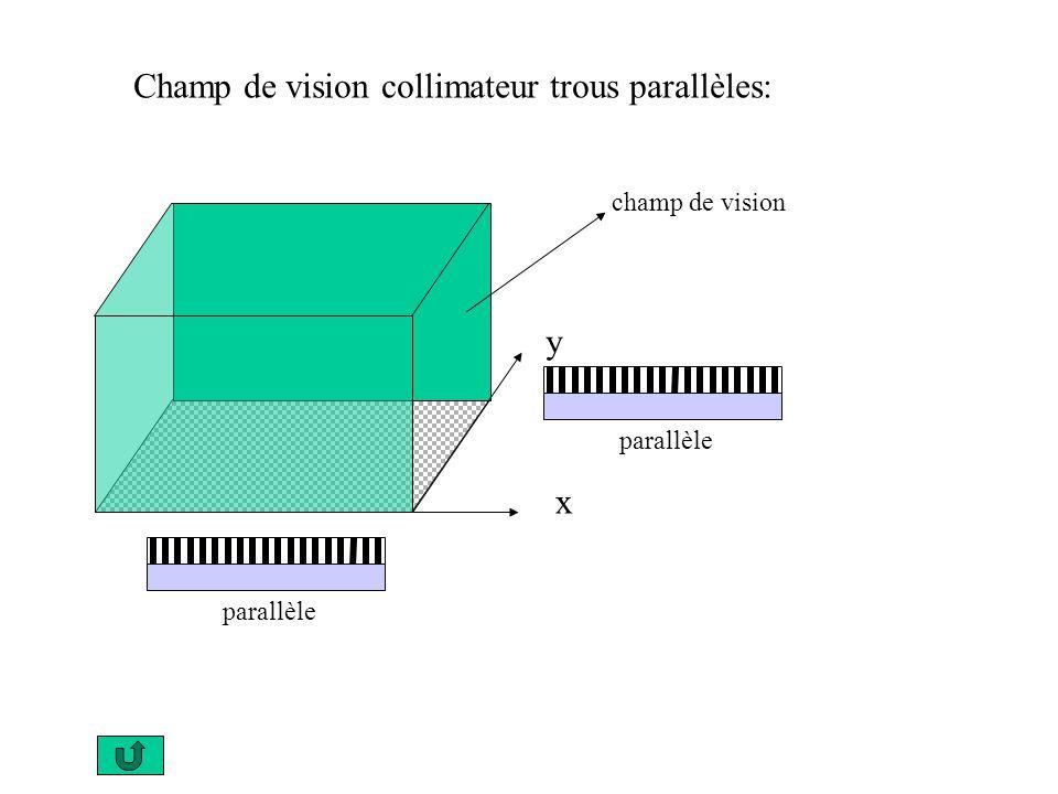 Champ de vision collimateur trous parallèles: