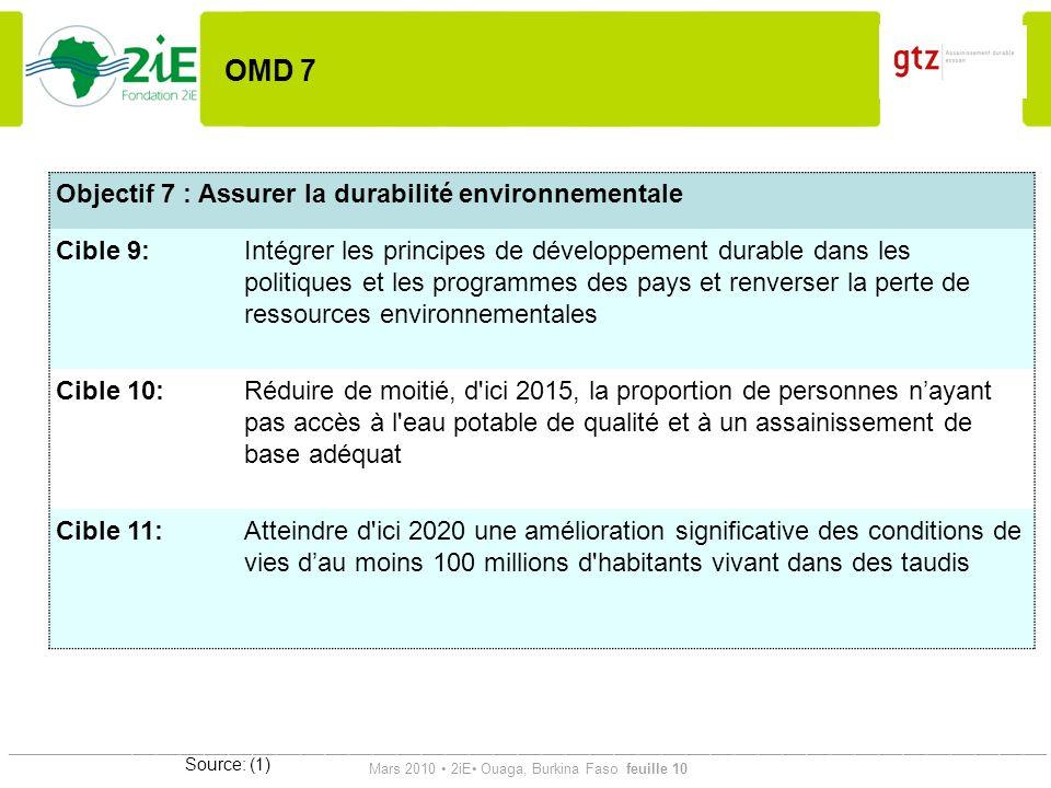 OMD 7 Objectif 7 : Assurer la durabilité environnementale Cible 9: