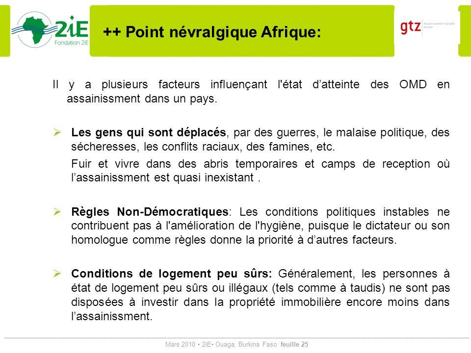++ Point névralgique Afrique: