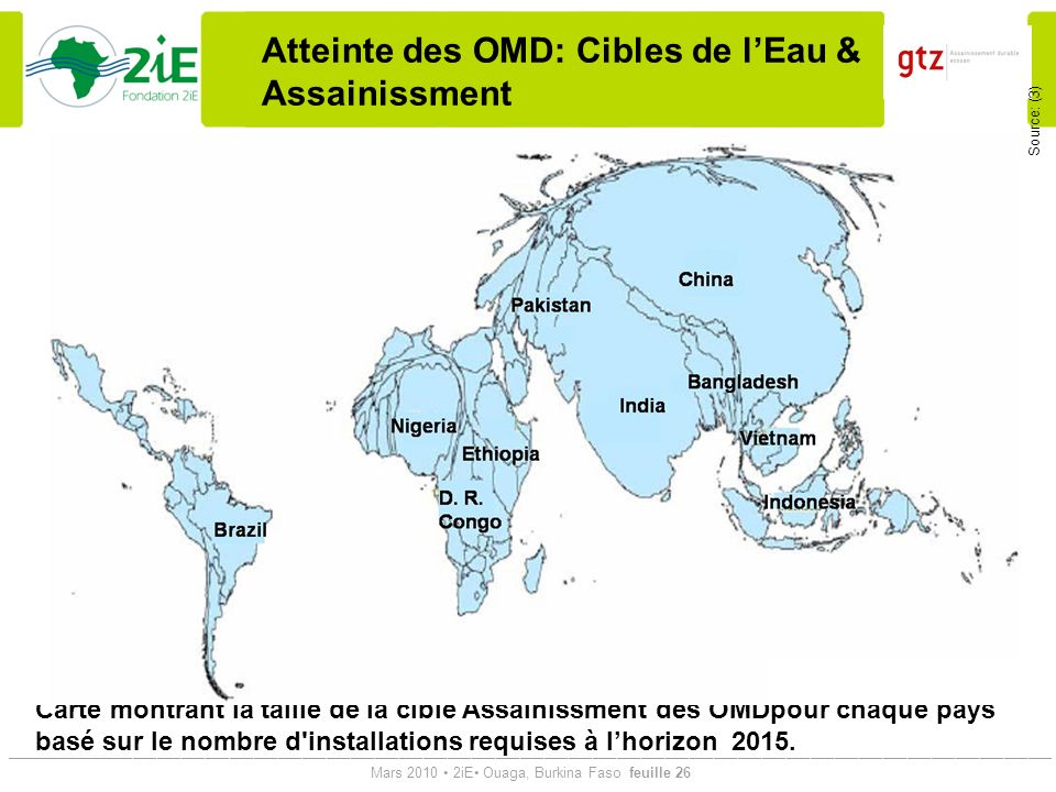 Atteinte des OMD: Cibles de l'Eau & Assainissment