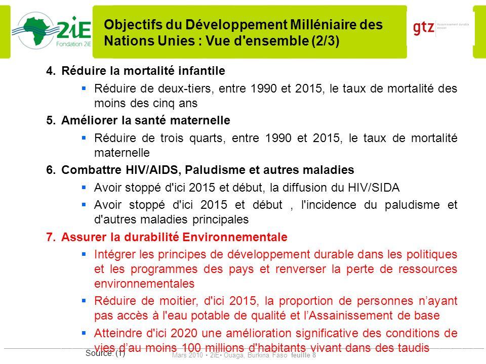 Objectifs du Développement Milléniaire des Nations Unies : Vue d ensemble (2/3)