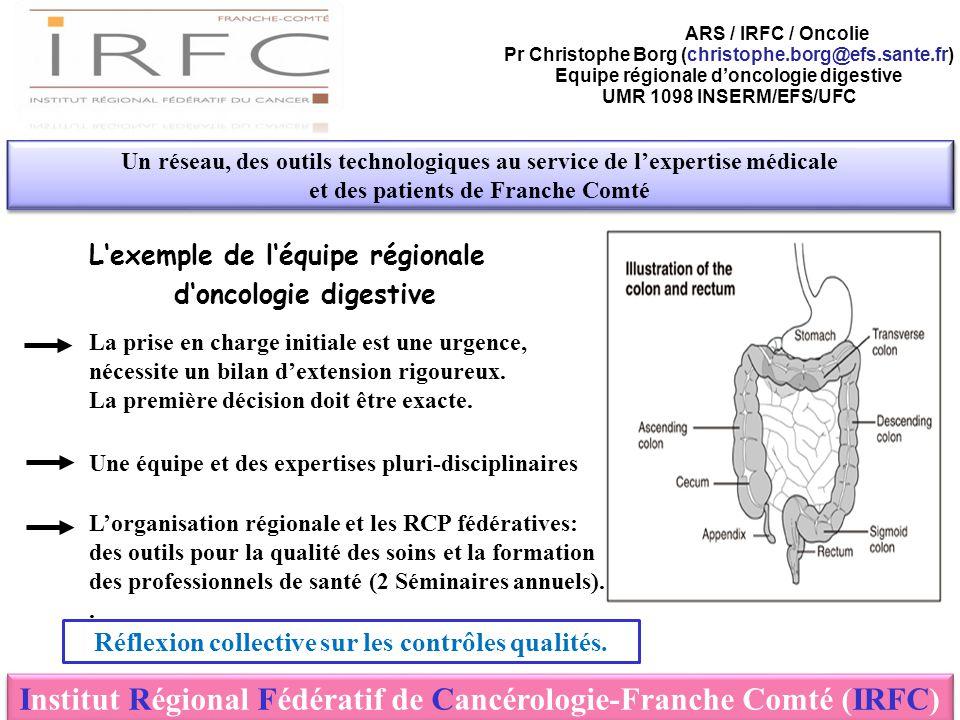 Institut Régional Fédératif de Cancérologie-Franche Comté (IRFC)