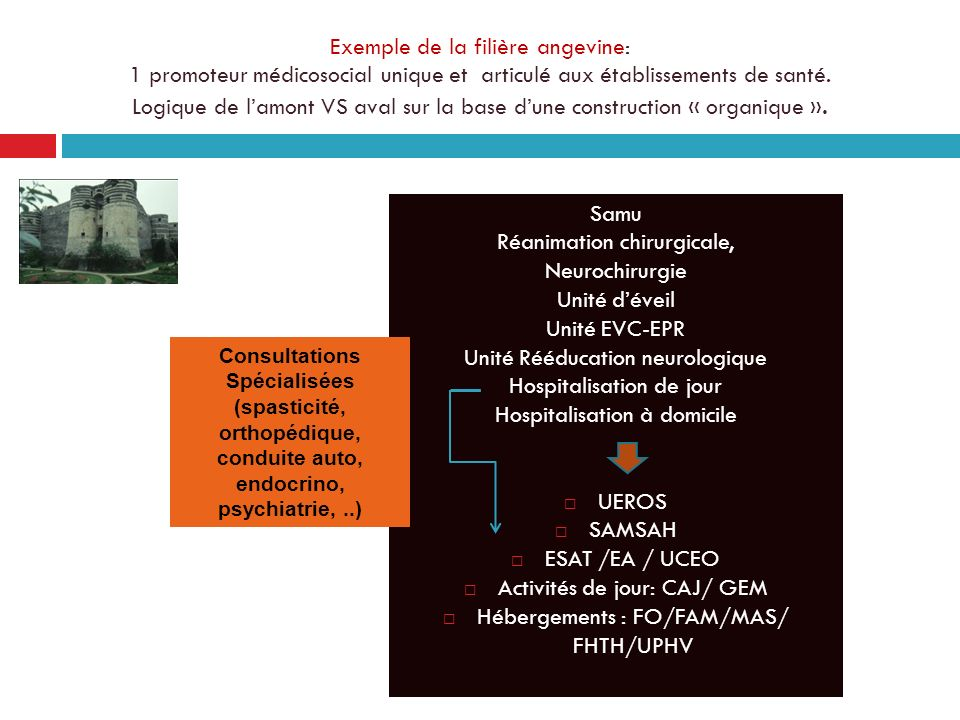 Réanimation chirurgicale, Neurochirurgie Unité d'éveil Unité EVC-EPR