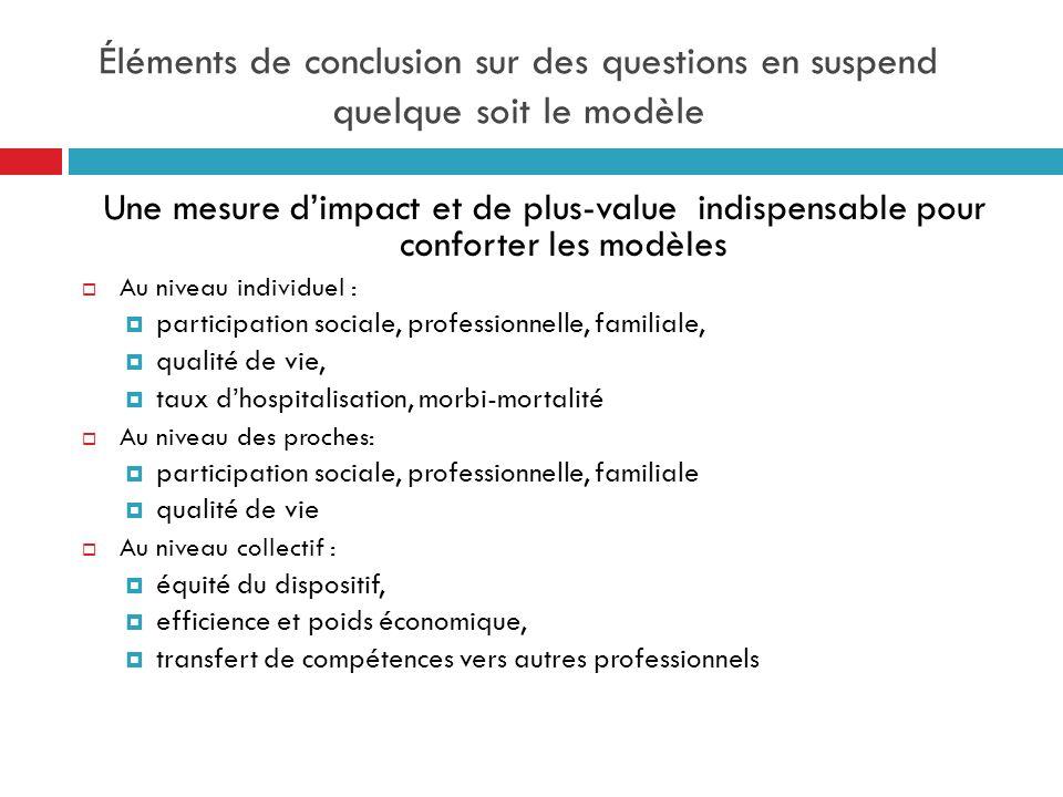 Éléments de conclusion sur des questions en suspend quelque soit le modèle