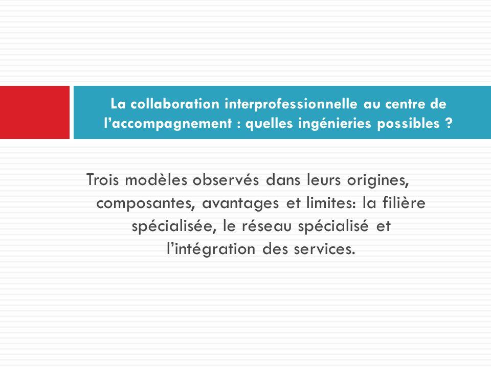 La collaboration interprofessionnelle au centre de l'accompagnement : quelles ingénieries possibles