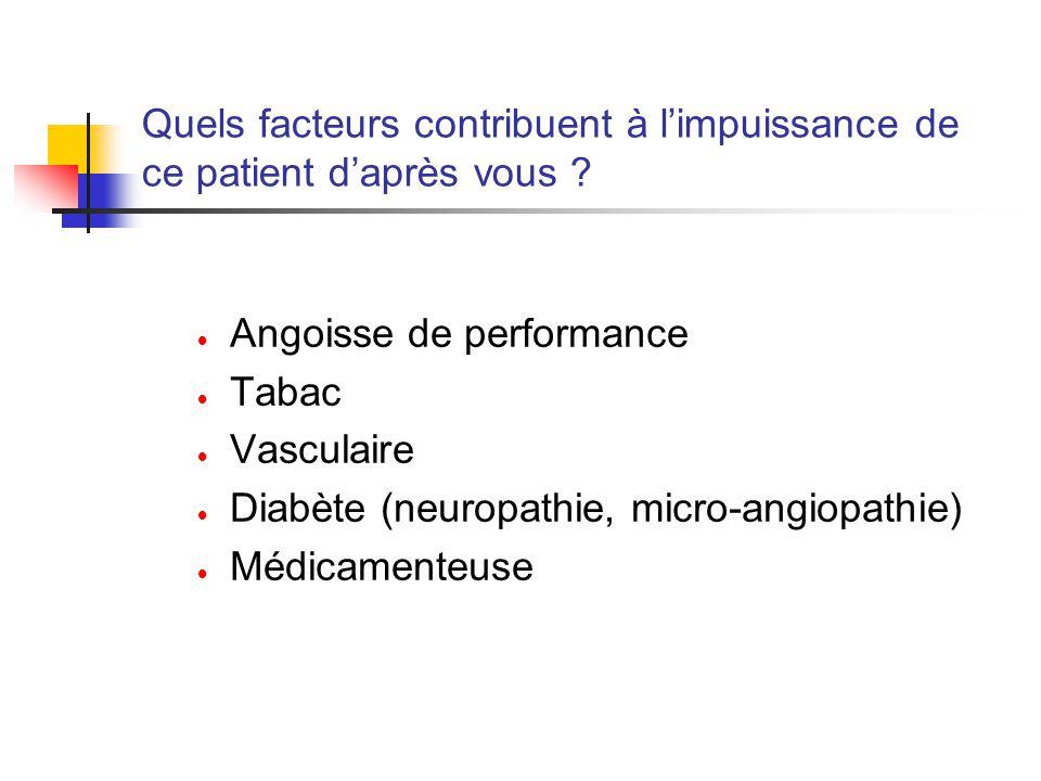 Quels facteurs contribuent à l'impuissance de ce patient d'après vous
