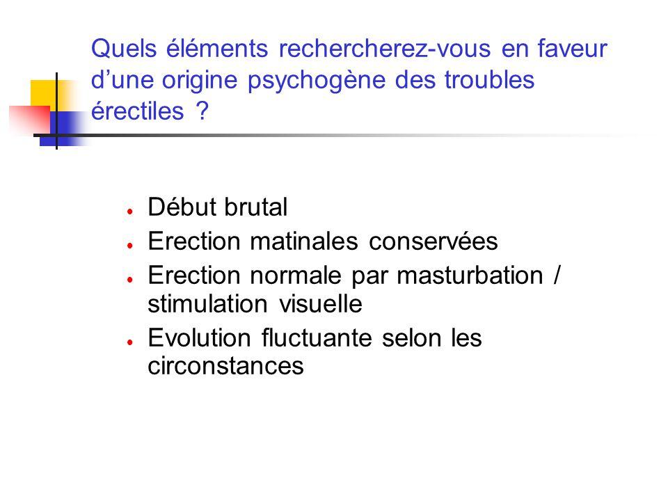 Quels éléments rechercherez-vous en faveur d'une origine psychogène des troubles érectiles