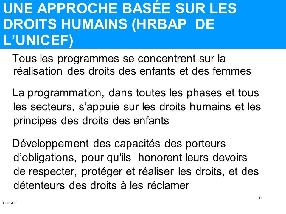 UNE APPROCHE BASÉE SUR LES DROITS HUMAINS (HRBAP DE L'UNICEF)