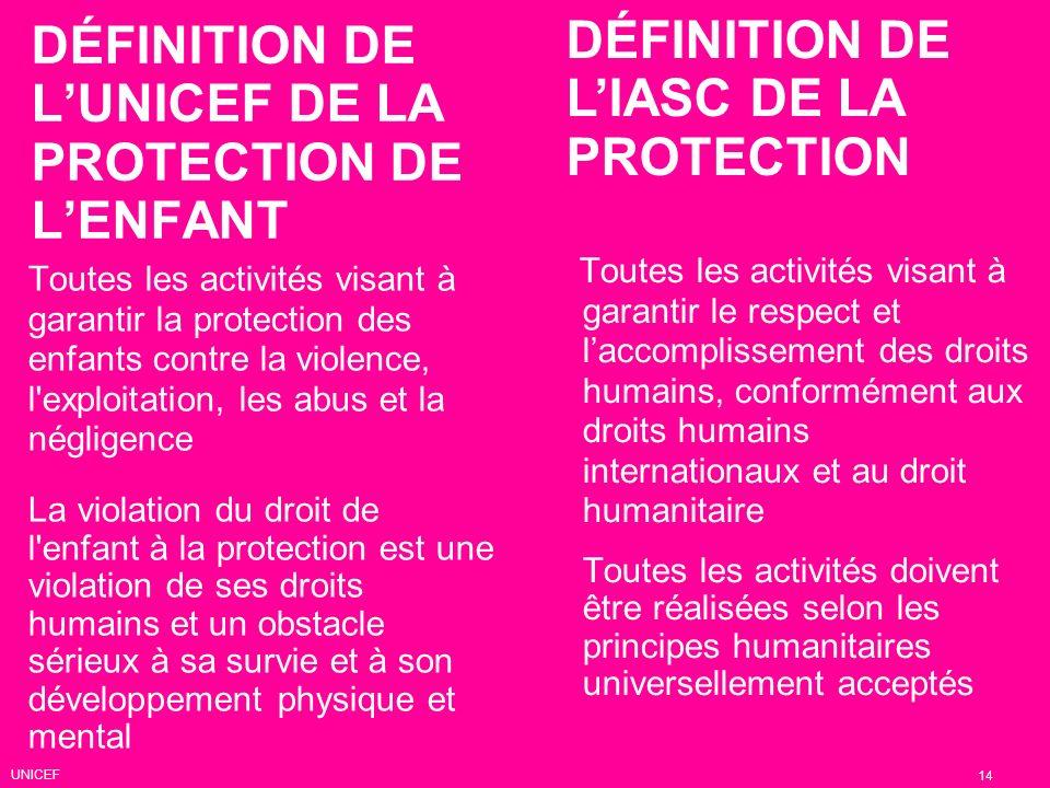 DÉFINITION DE L'UNICEF DE LA PROTECTION DE L'ENFANT