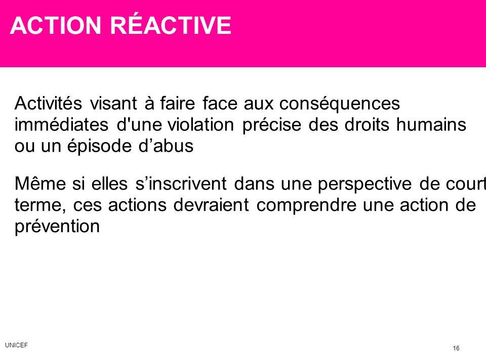 ACTION RÉACTIVE Activités visant à faire face aux conséquences immédiates d une violation précise des droits humains ou un épisode d'abus.