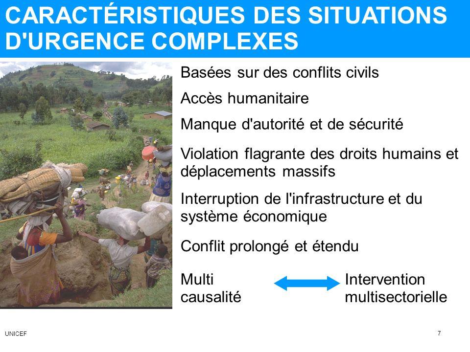 CARACTÉRISTIQUES DES SITUATIONS D URGENCE COMPLEXES