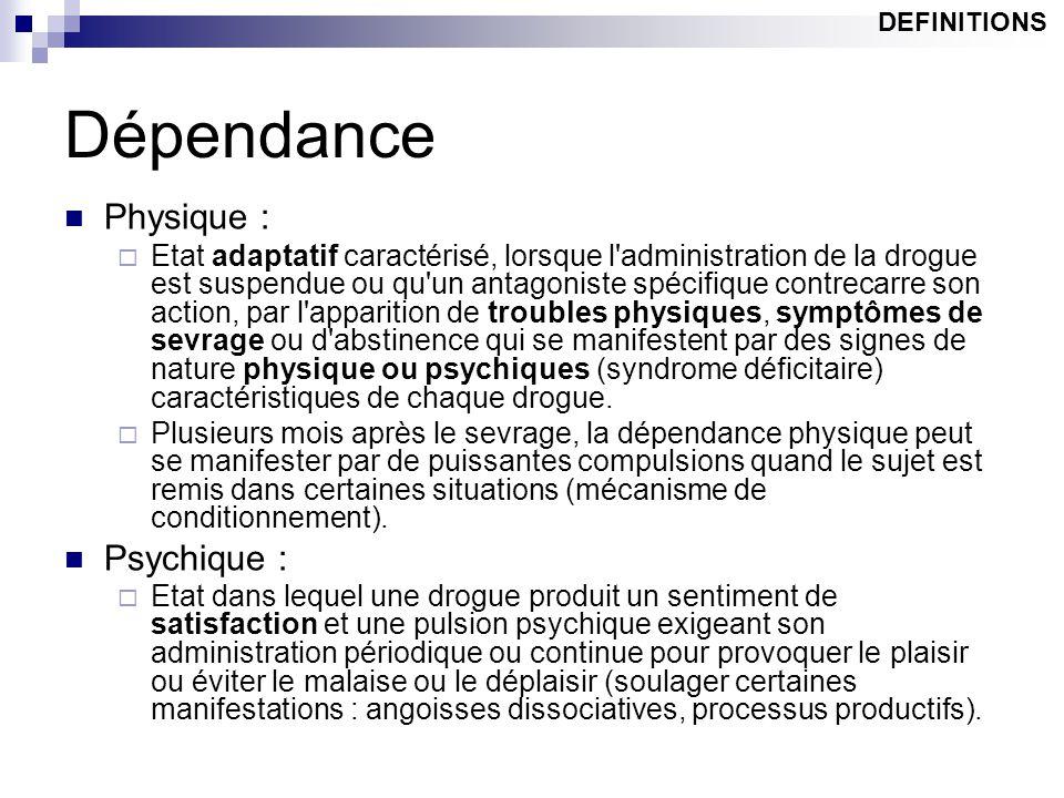 Dépendance Physique : Psychique :