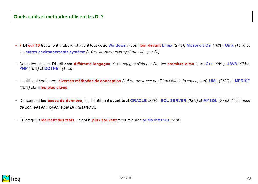 Ireq Quels outils et méthodes utilisent les DI