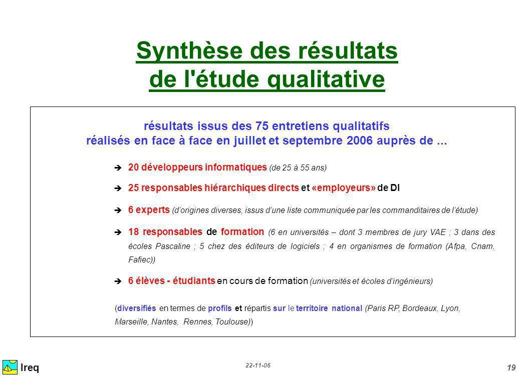 Synthèse des résultats de l étude qualitative