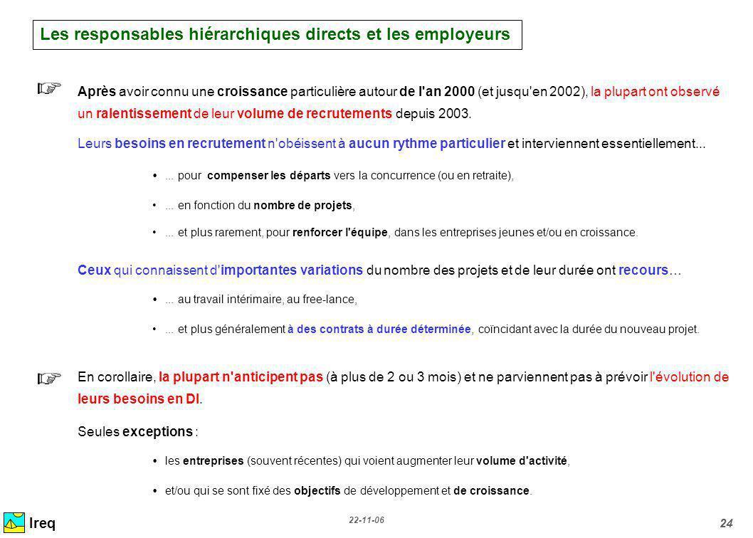 Les responsables hiérarchiques directs et les employeurs