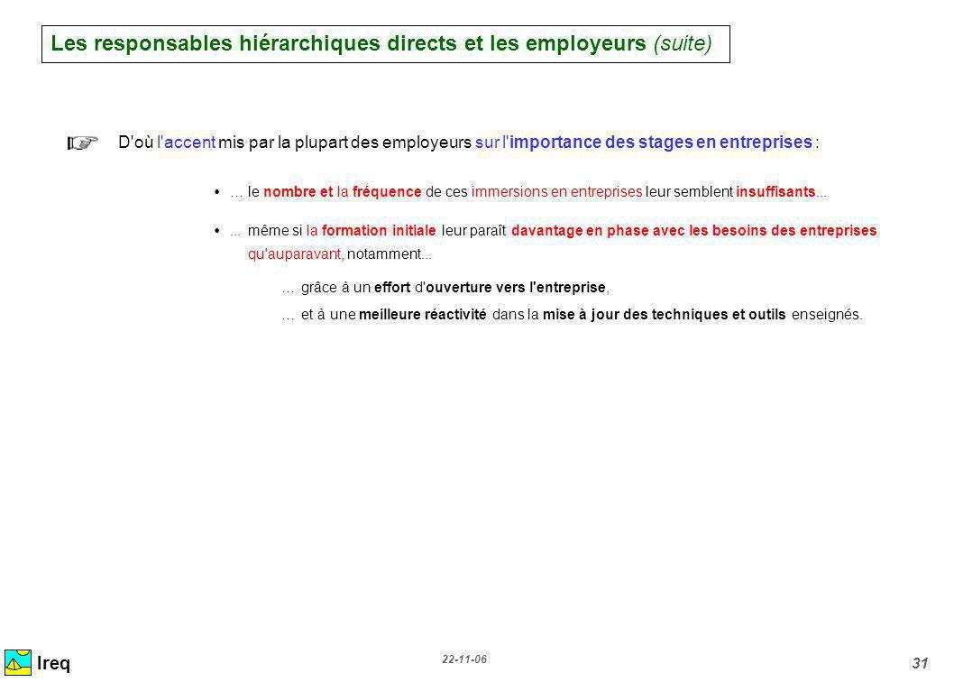 Les responsables hiérarchiques directs et les employeurs (suite)