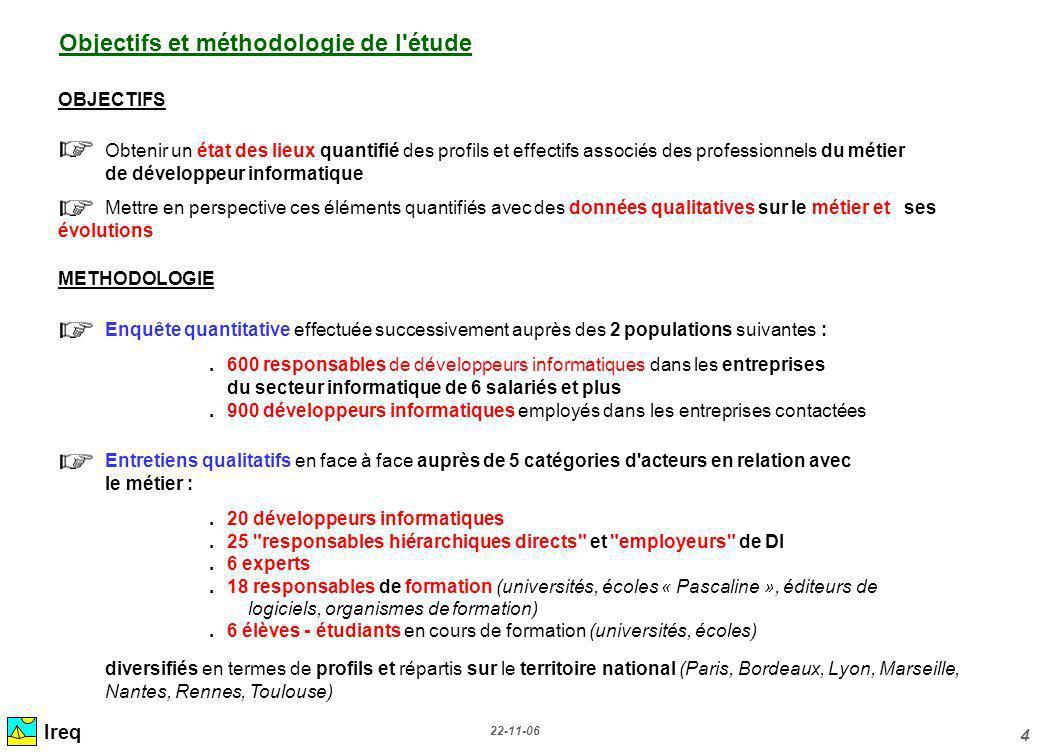 Objectifs et méthodologie de l étude