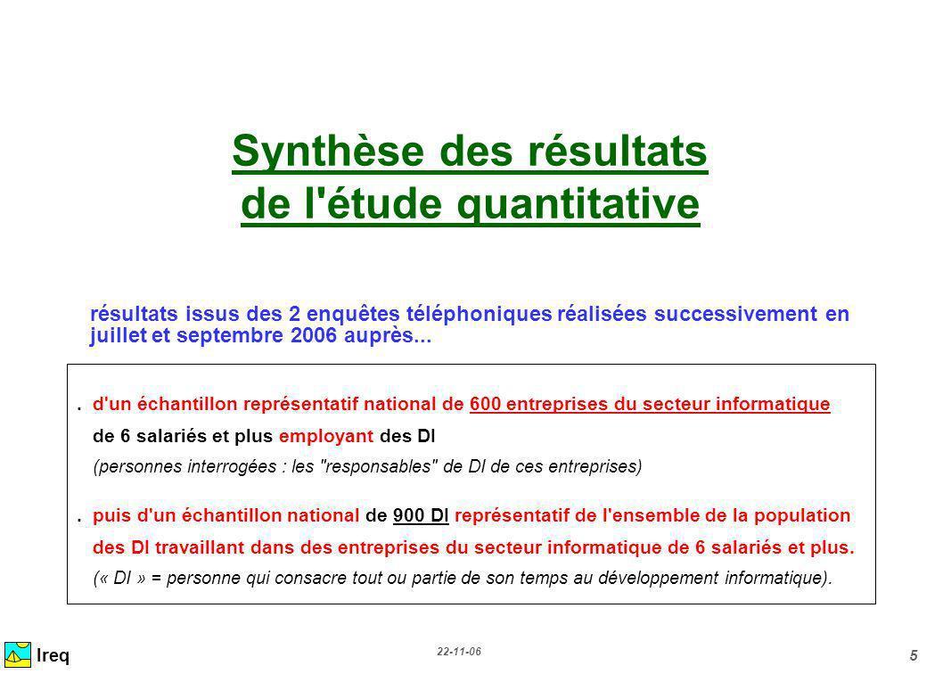 Synthèse des résultats de l étude quantitative