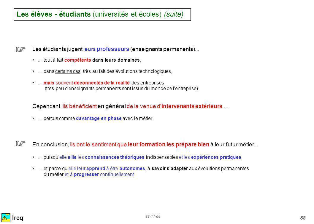 Les élèves - étudiants (universités et écoles) (suite)