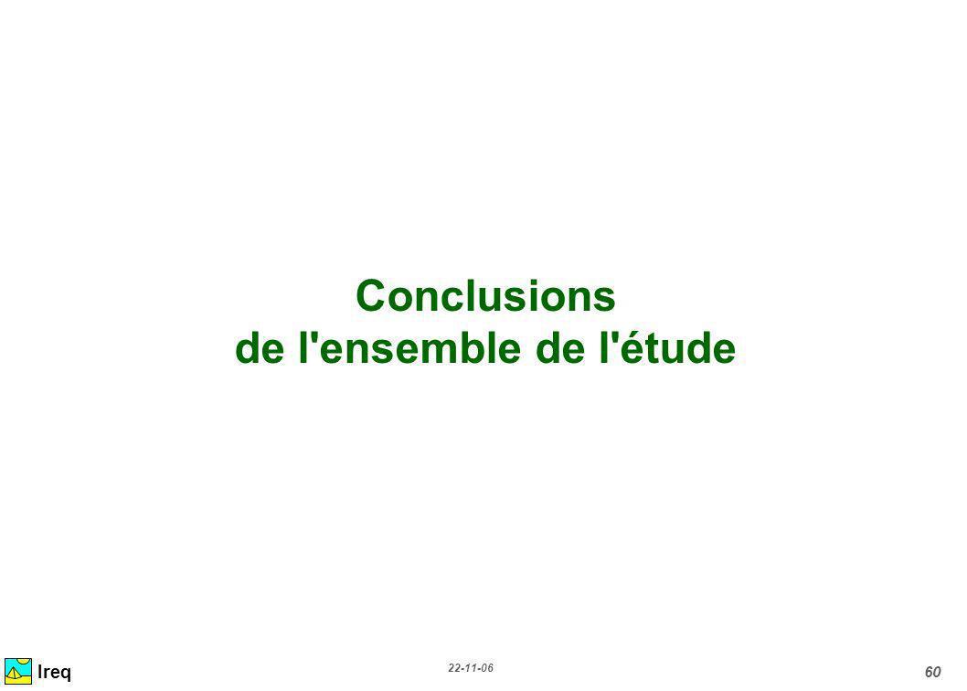 Conclusions de l ensemble de l étude