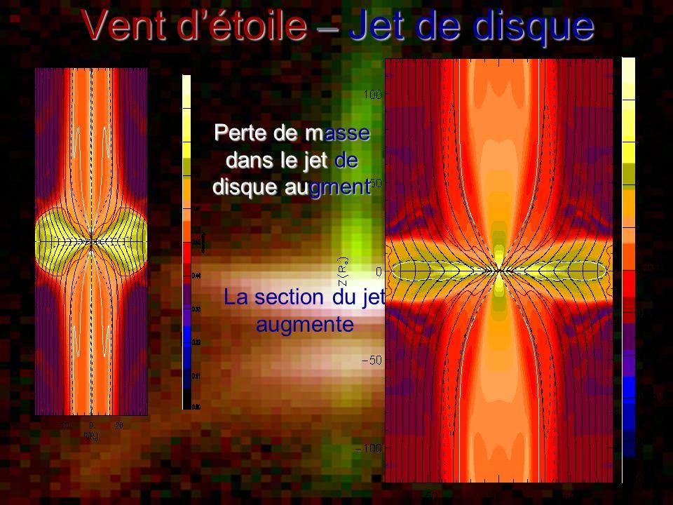 Vent d'étoile – Jet de disque