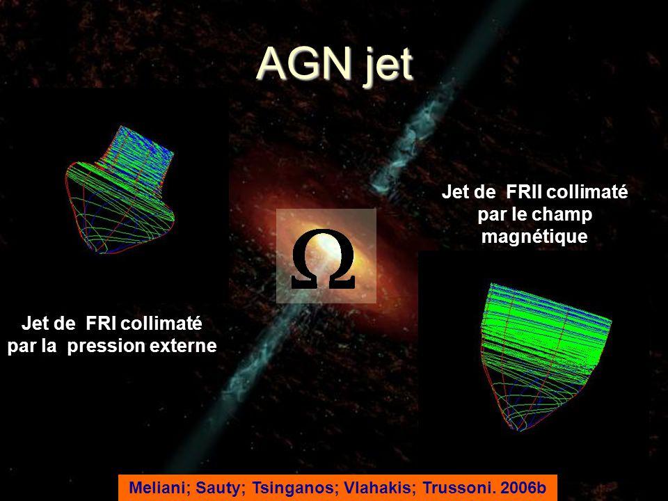 AGN jet Jet de FRII collimaté par le champ magnétique