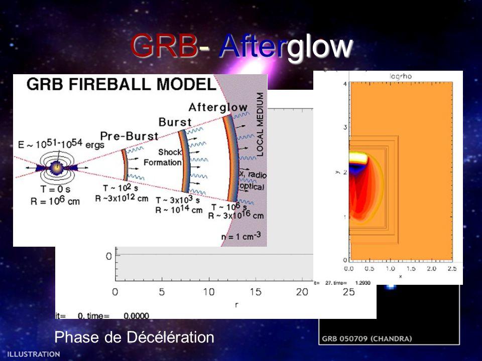 GRB- Afterglow Phase de Décélération