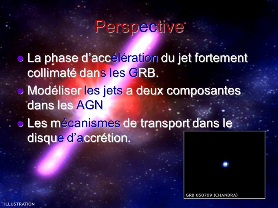 Perspective La phase d'accélération du jet fortement collimaté dans les GRB. Modéliser les jets a deux composantes dans les AGN.