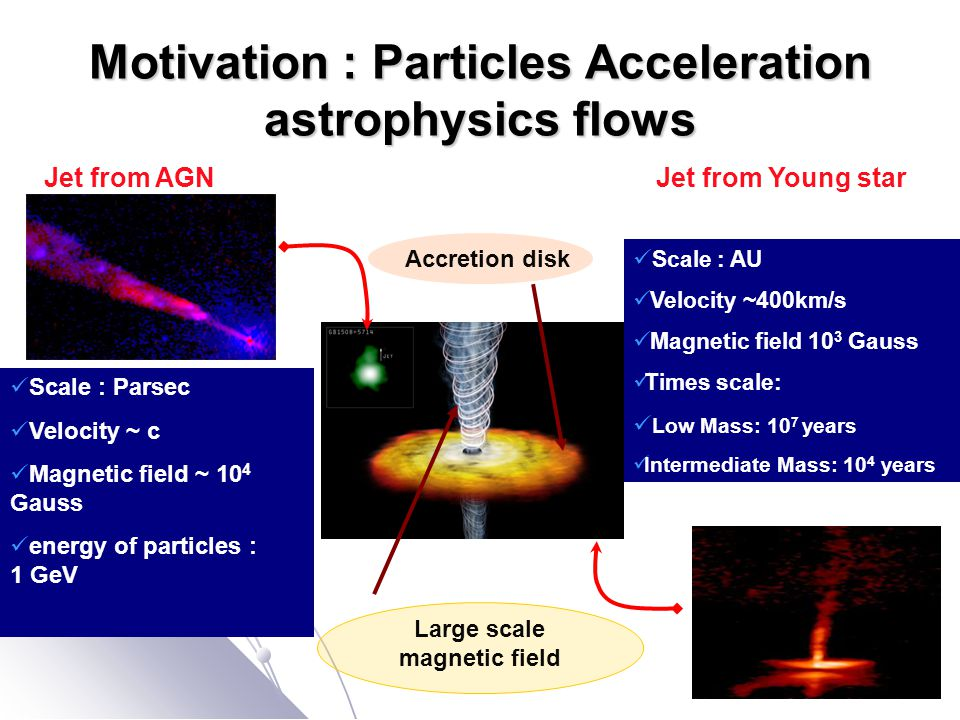 Motivation : Particles Acceleration astrophysics flows