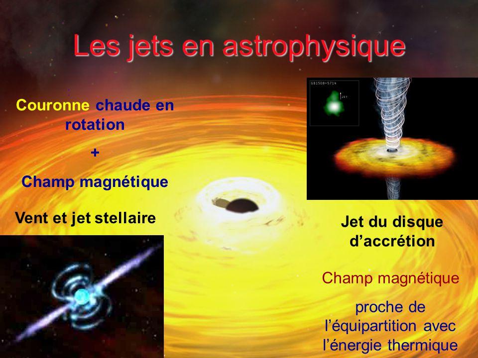 Les jets en astrophysique