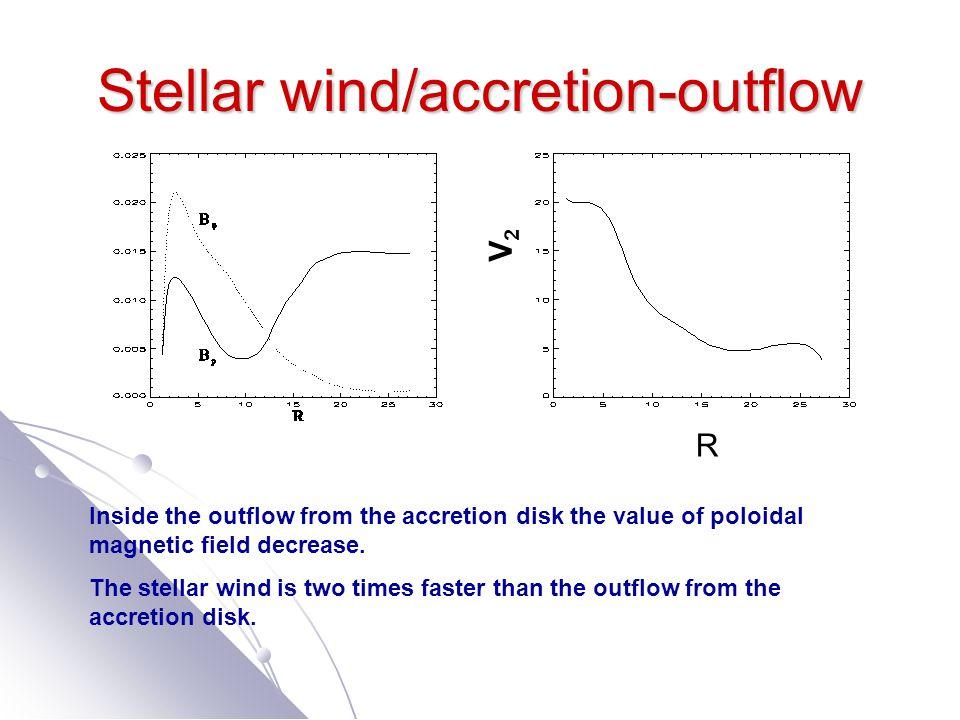 Stellar wind/accretion-outflow