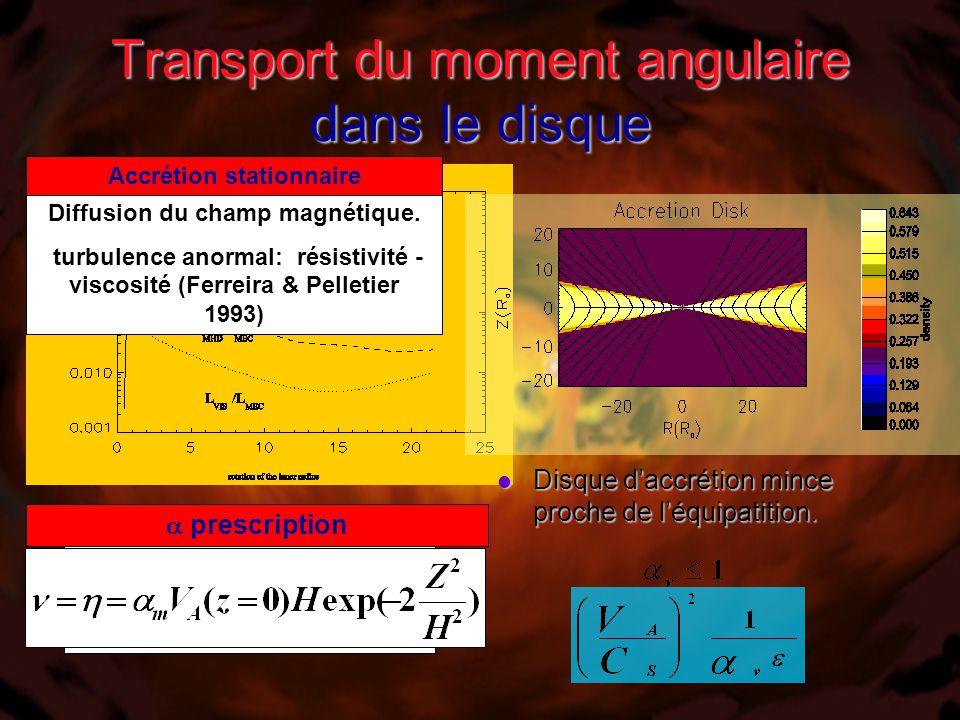 Transport du moment angulaire dans le disque