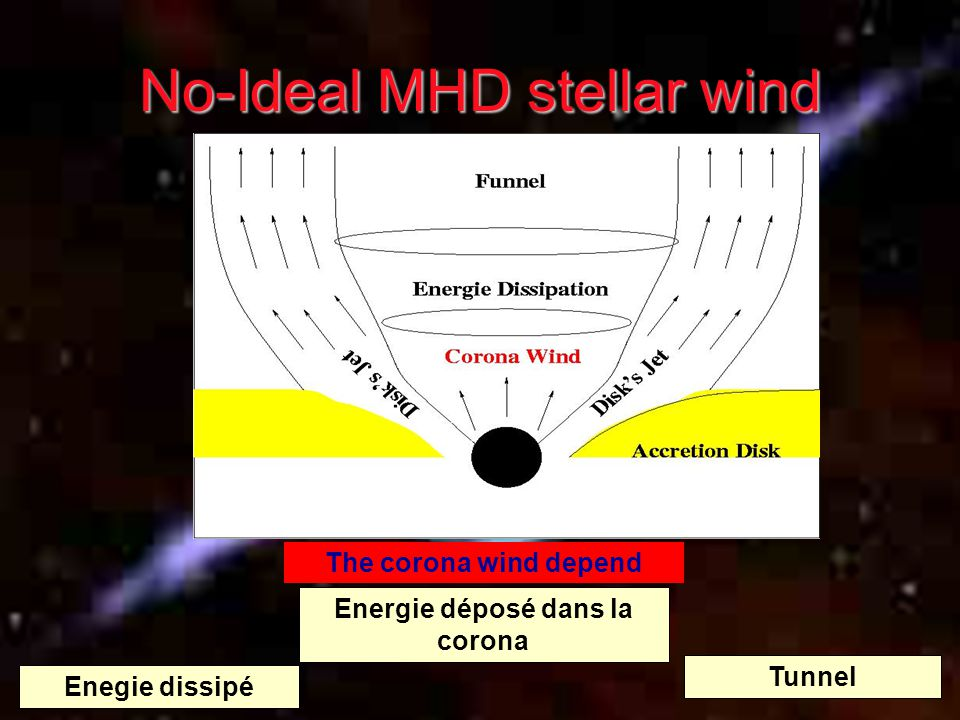 No-Ideal MHD stellar wind