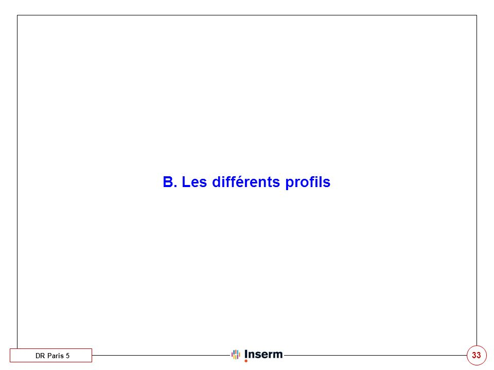 B. Les différents profils