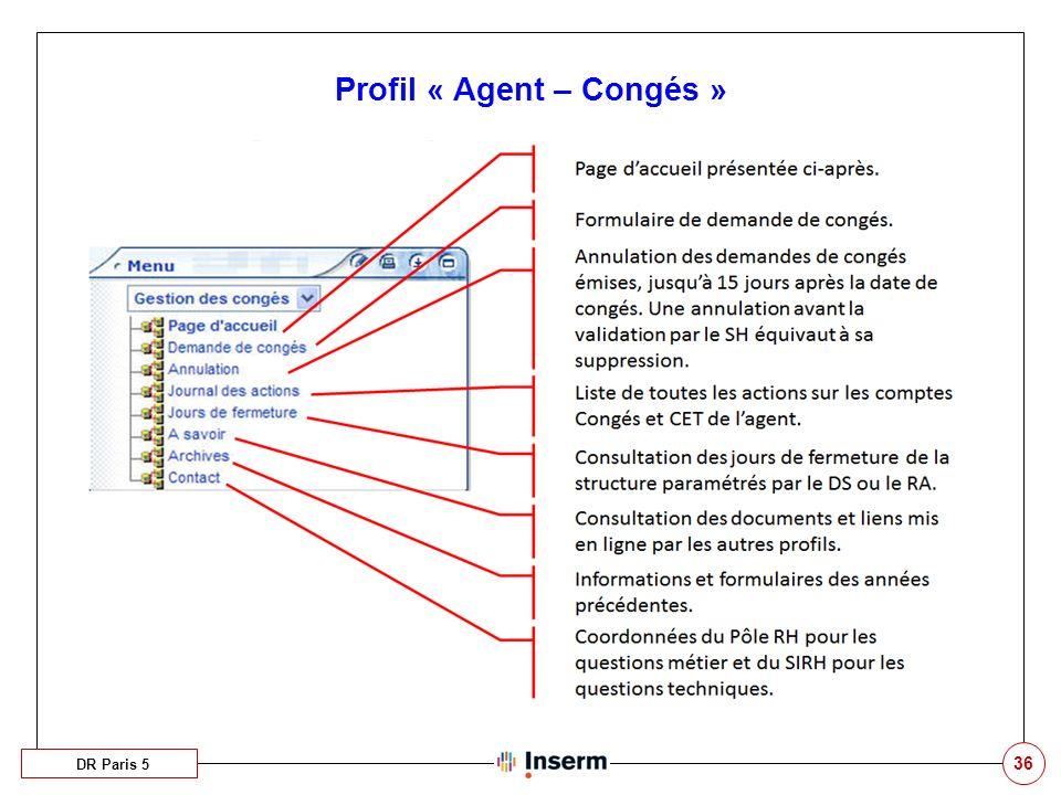 Profil « Agent – Congés »