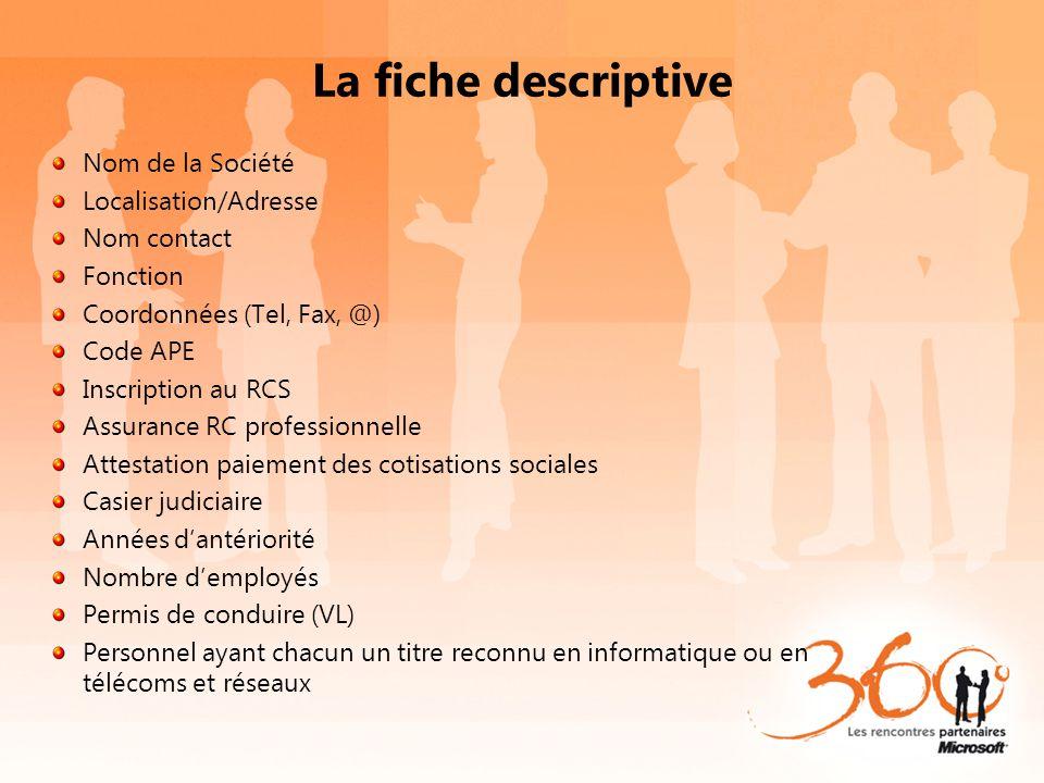La fiche descriptive Nom de la Société Localisation/Adresse