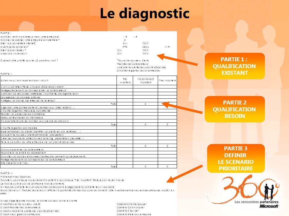 Le diagnostic PARTIE 1 : QUALIFICATION EXISTANT PARTIE 2 QUALIFICATION