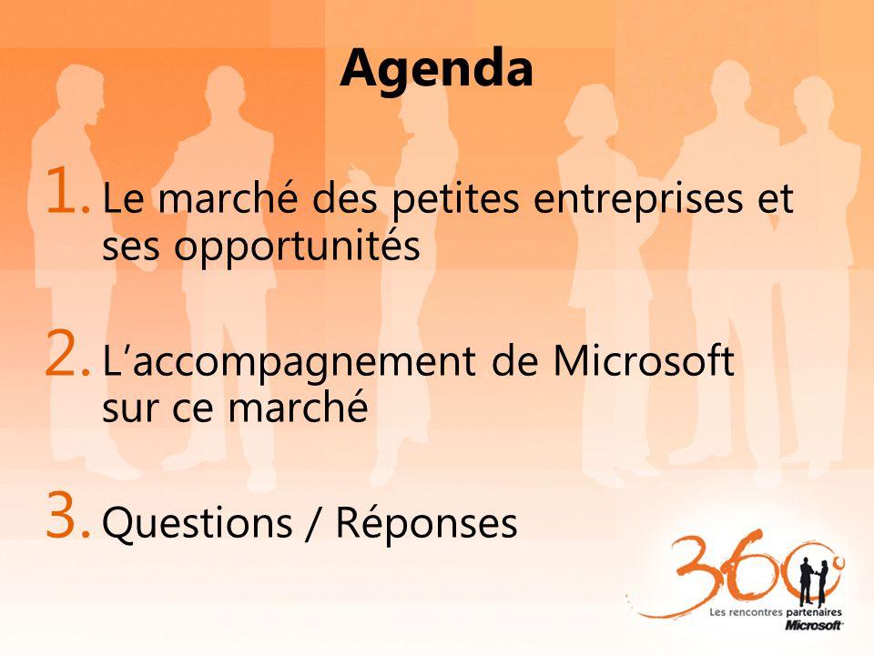 Agenda Le marché des petites entreprises et ses opportunités