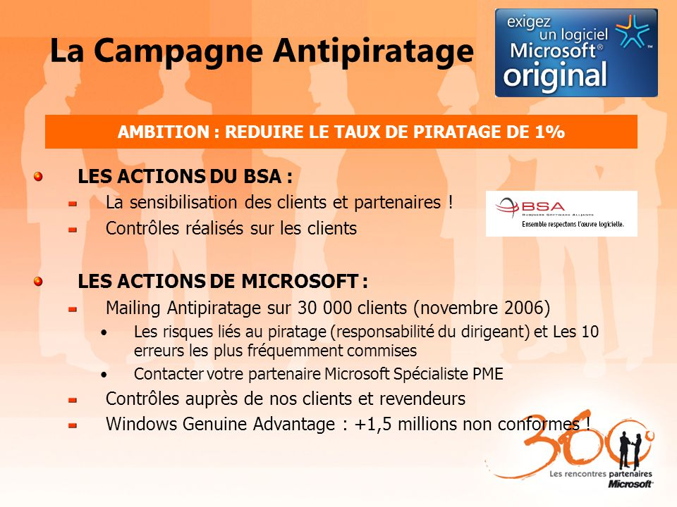 La Campagne Antipiratage
