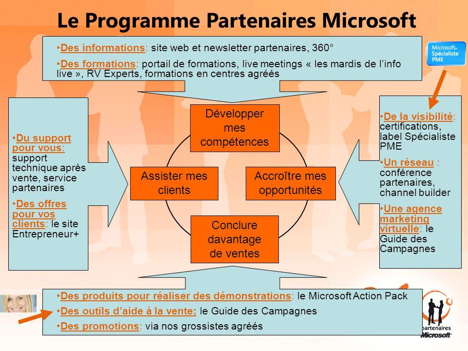 Le Programme Partenaires Microsoft