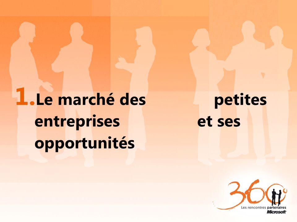 Le marché des petites entreprises et ses opportunités