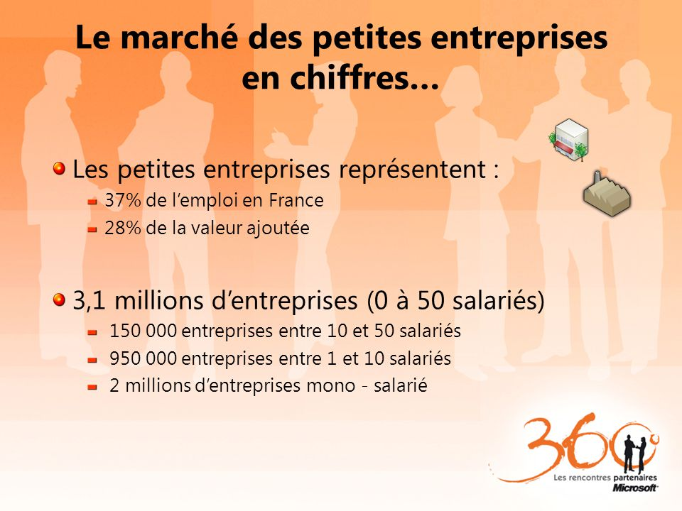 Le marché des petites entreprises en chiffres…