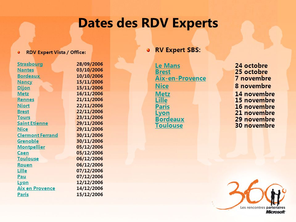 Dates des RDV Experts RV Expert SBS: