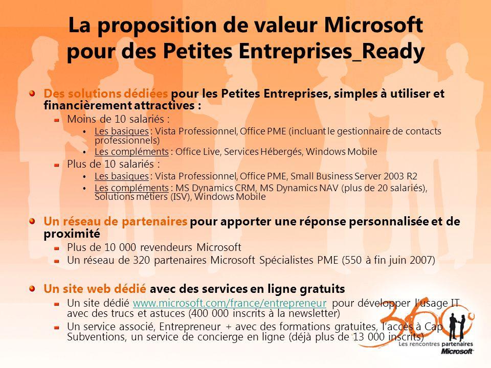 La proposition de valeur Microsoft pour des Petites Entreprises_Ready