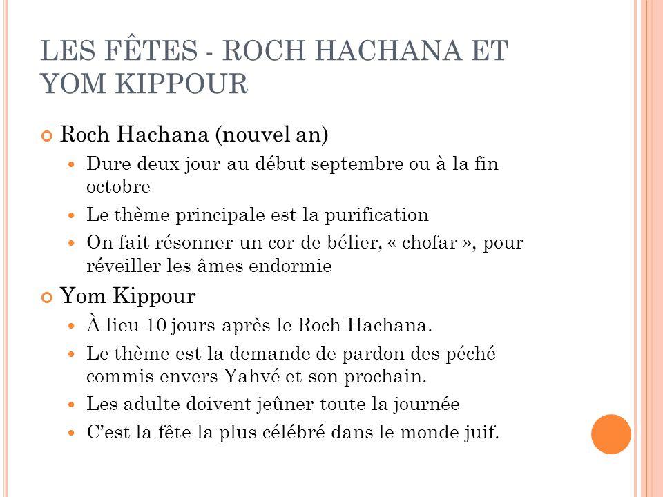 LES FÊTES - ROCH HACHANA ET YOM KIPPOUR