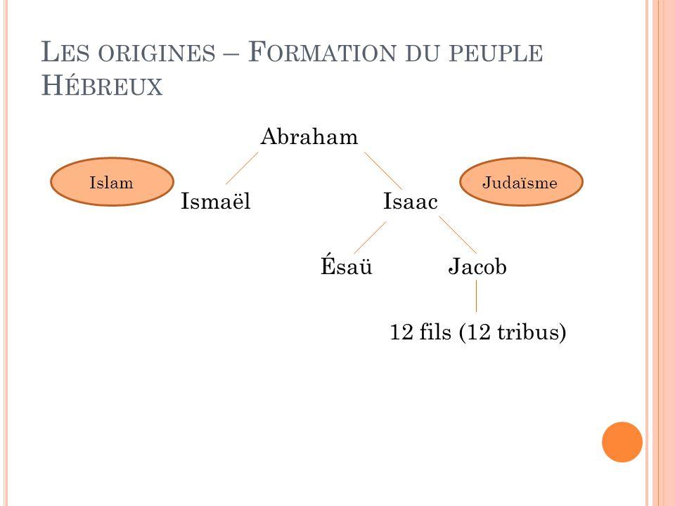 Les origines – Formation du peuple Hébreux