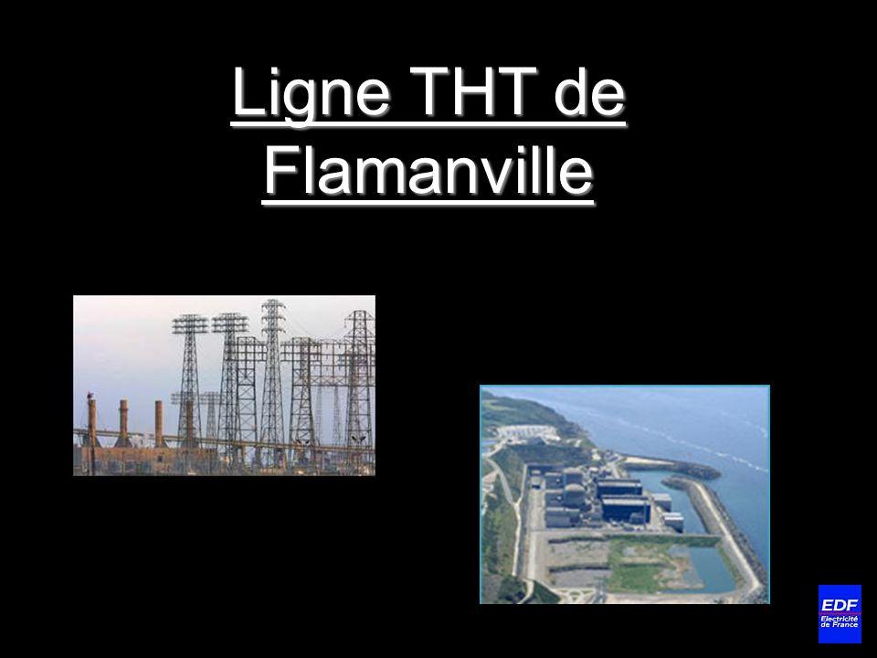 Ligne THT de Flamanville