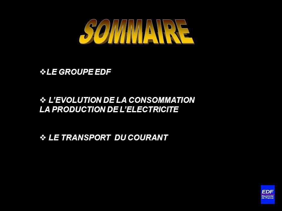 SOMMAIRE LE GROUPE EDF. L'EVOLUTION DE LA CONSOMMATION LA PRODUCTION DE L'ELECTRICITE.