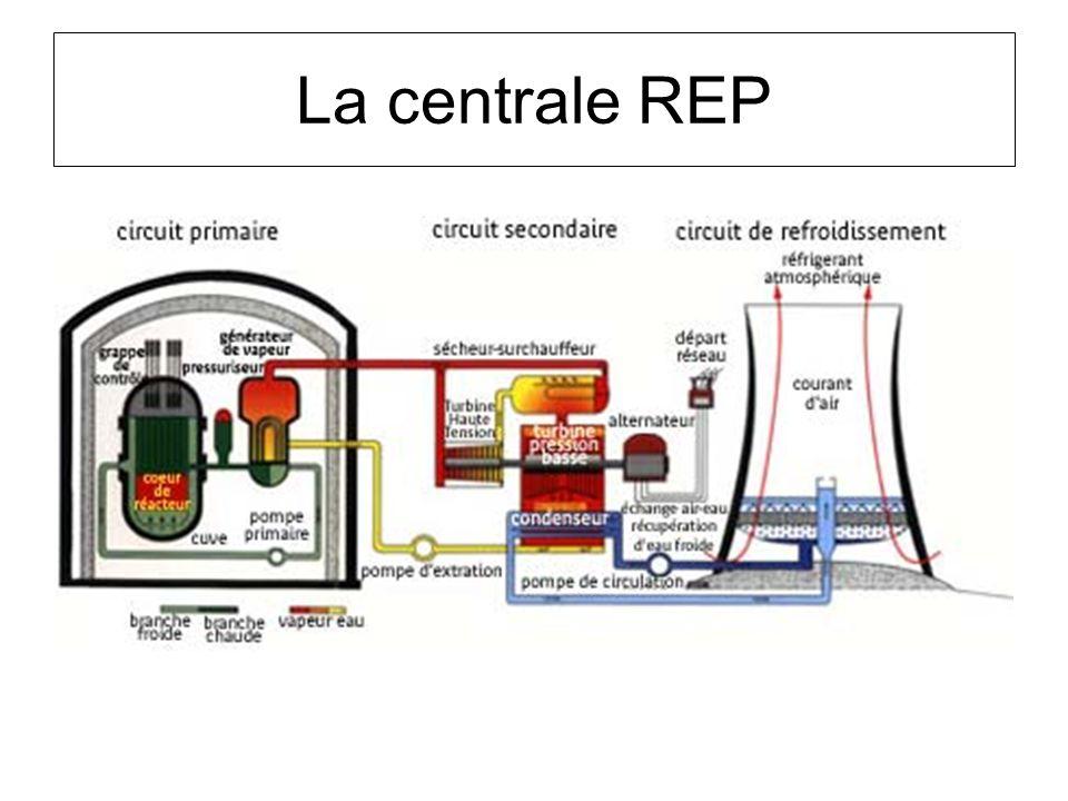 La centrale REP